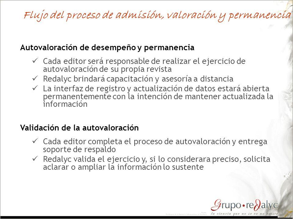 Autovaloración de desempeño y permanencia Flujo del proceso de admisión, valoración y permanencia Cada editor será responsable de realizar el ejercici