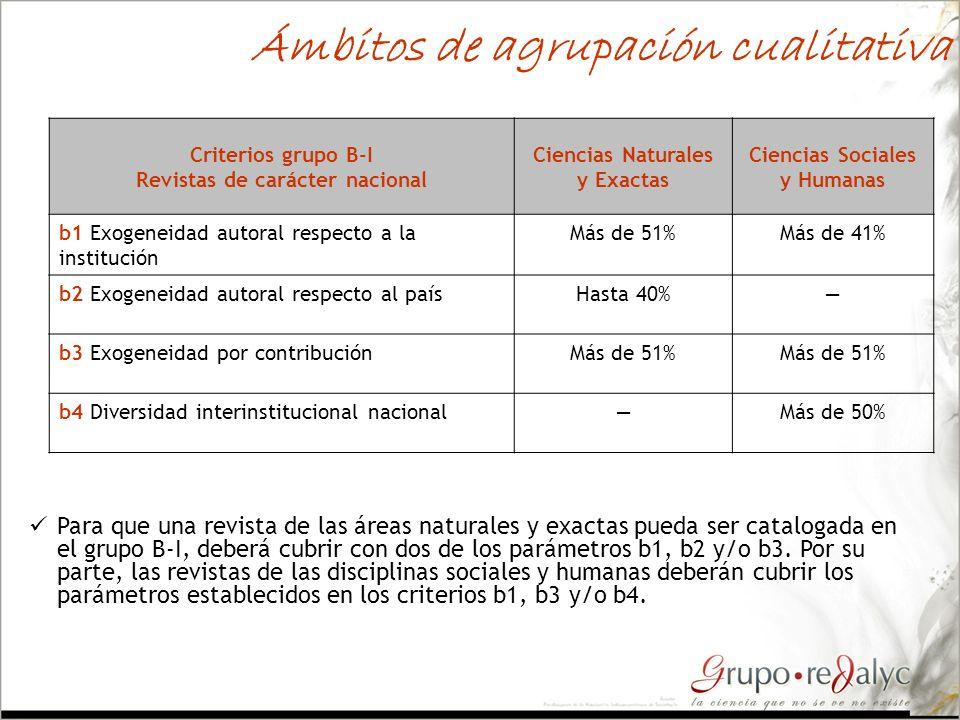 Ámbitos de agrupación cualitativa Criterios grupo B-I Revistas de carácter nacional Ciencias Naturales y Exactas Ciencias Sociales y Humanas b1 Exogen