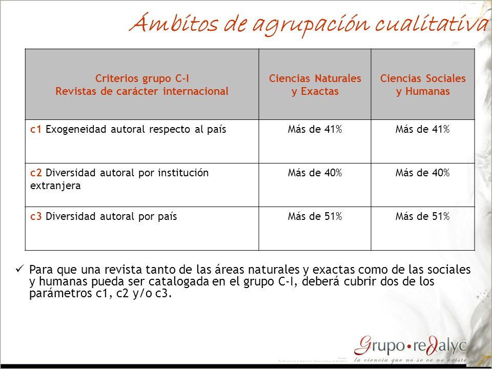 Ámbitos de agrupación cualitativa Criterios grupo C-I Revistas de carácter internacional Ciencias Naturales y Exactas Ciencias Sociales y Humanas c1 E