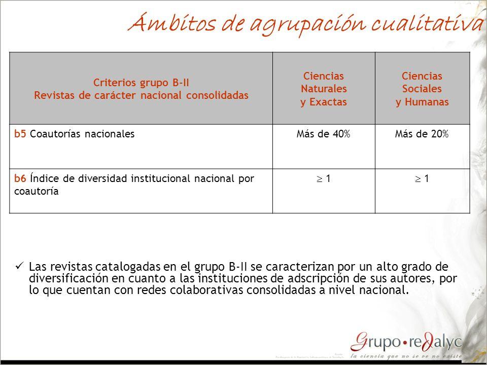 Ámbitos de agrupación cualitativa Criterios grupo B-II Revistas de carácter nacional consolidadas Ciencias Naturales y Exactas Ciencias Sociales y Hum