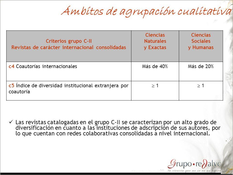 Ámbitos de agrupación cualitativa Criterios grupo C-II Revistas de carácter internacional consolidadas Ciencias Naturales y Exactas Ciencias Sociales