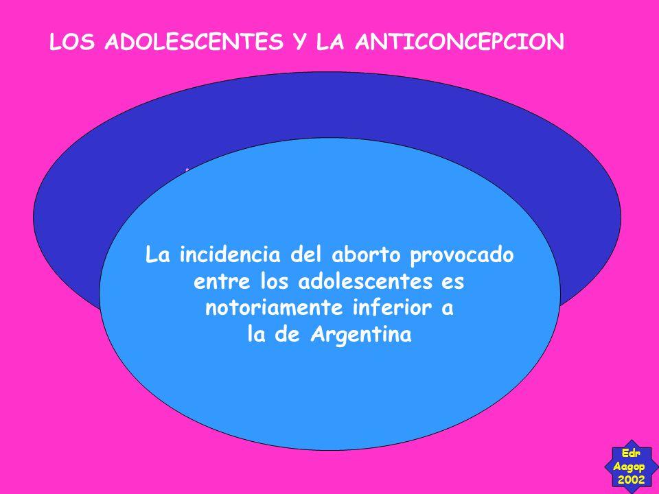 LOS ADOLESCENTES Y LA ANTICONCEPCION Edr Aagop 2002 Los países nórdicos cuentan con Educación sexual obligatoria desde la década del 30 del siglo vein