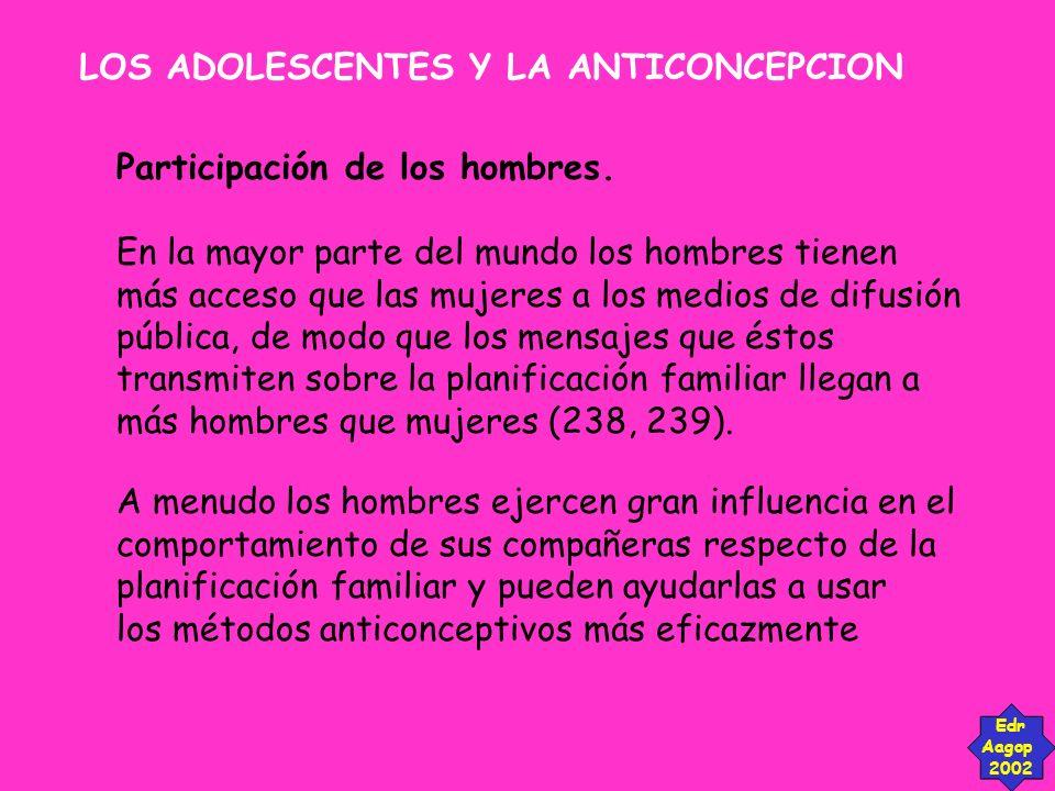 LOS ADOLESCENTES Y LA ANTICONCEPCION Edr Aagop 2002 Participación de los hombres. En la mayor parte del mundo los hombres tienen más acceso que las mu