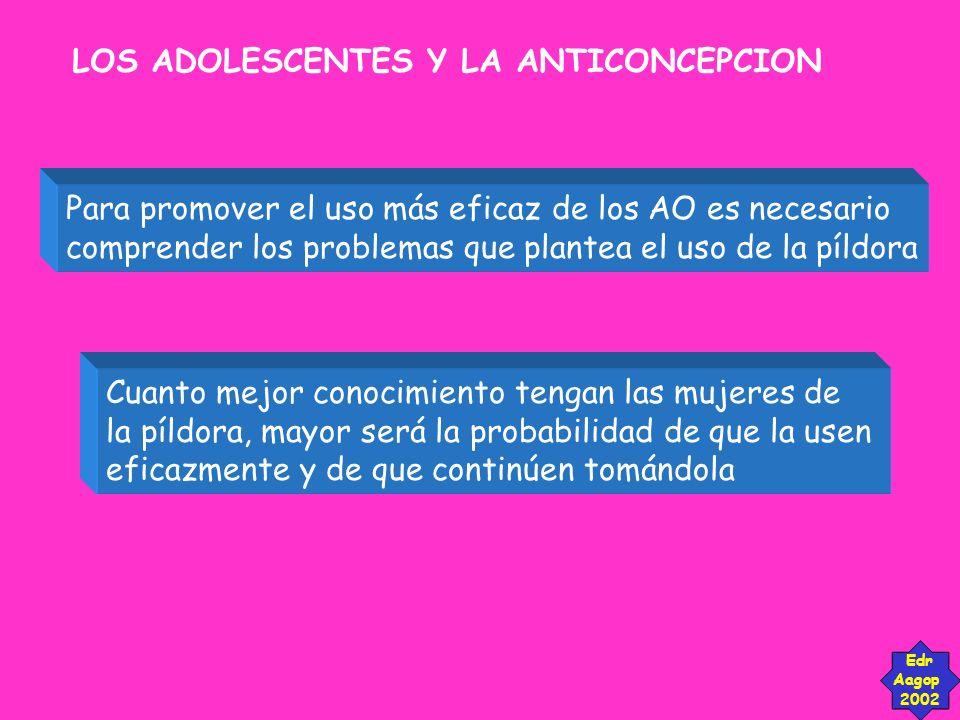 LOS ADOLESCENTES Y LA ANTICONCEPCION Edr Aagop 2002 Para promover el uso más eficaz de los AO es necesario comprender los problemas que plantea el uso