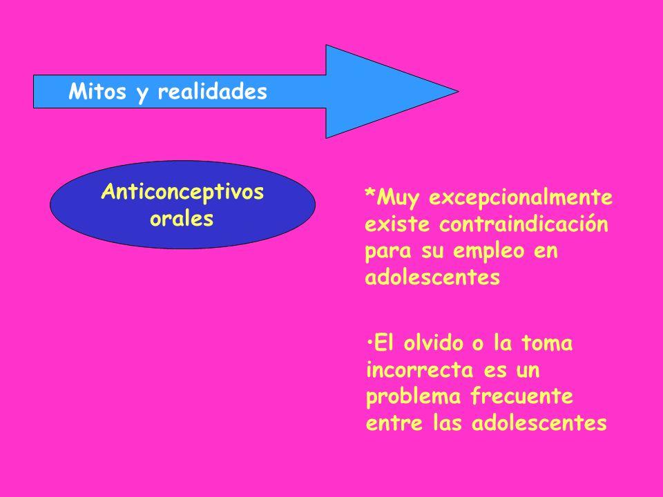 Mitos y realidades Anticonceptivos orales *Muy excepcionalmente existe contraindicación para su empleo en adolescentes El olvido o la toma incorrecta