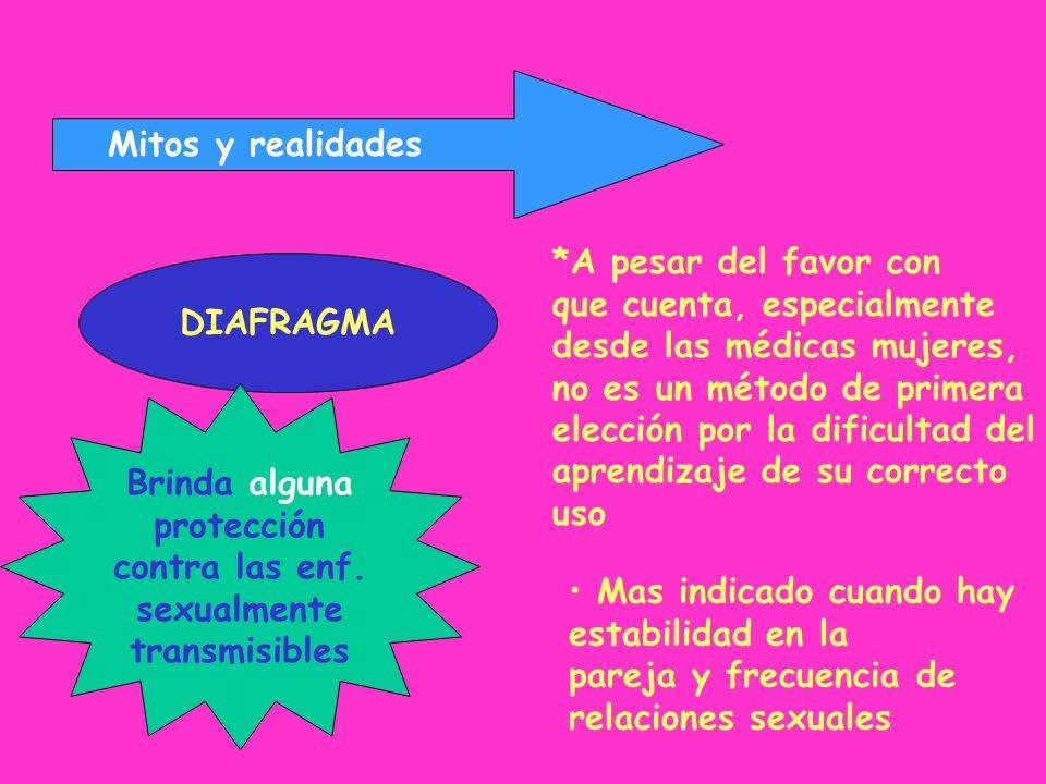Mitos y realidades DIAFRAGMA *A pesar del favor con que cuenta, especialmente desde las médicas mujeres, no es un método de primera elección por la di