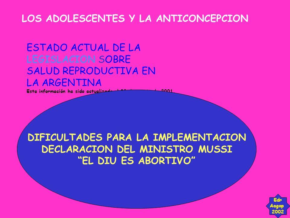 LOS ADOLESCENTES Y LA ANTICONCEPCION Edr Aagop 2002 ESTADO ACTUAL DE LA LEGISLACION SOBRE SALUD REPRODUCTIVA EN LA ARGENTINA Esta información ha sido actualizada al 30 de agosto de 2001.