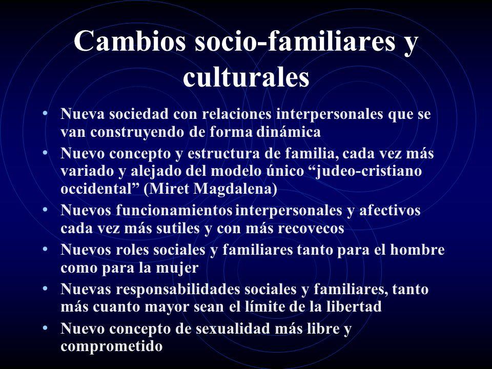 Ecuaciones culturales e históricas (rotas) Madre = mujer = pasividad Padre = hombre = actividad
