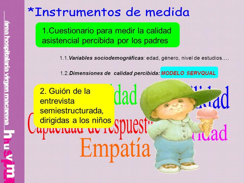 1.Cuestionario para medir la calidad asistencial percibida por los padres 1.1.Variables sociodemográficas: edad, género, nivel de estudios…. 1.2.Dimen