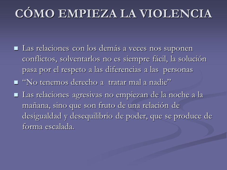 CÓMO EMPIEZA LA VIOLENCIA Las relaciones con los demás a veces nos suponen conflictos, solventarlos no es siempre fácil, la solución pasa por el respe