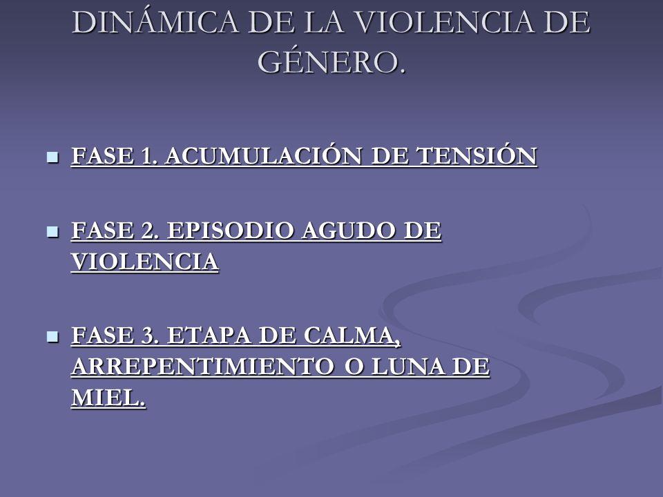 DINÁMICA DE LA VIOLENCIA DE GÉNERO. FASE 1. ACUMULACIÓN DE TENSIÓN FASE 1. ACUMULACIÓN DE TENSIÓN FASE 2. EPISODIO AGUDO DE VIOLENCIA FASE 2. EPISODIO