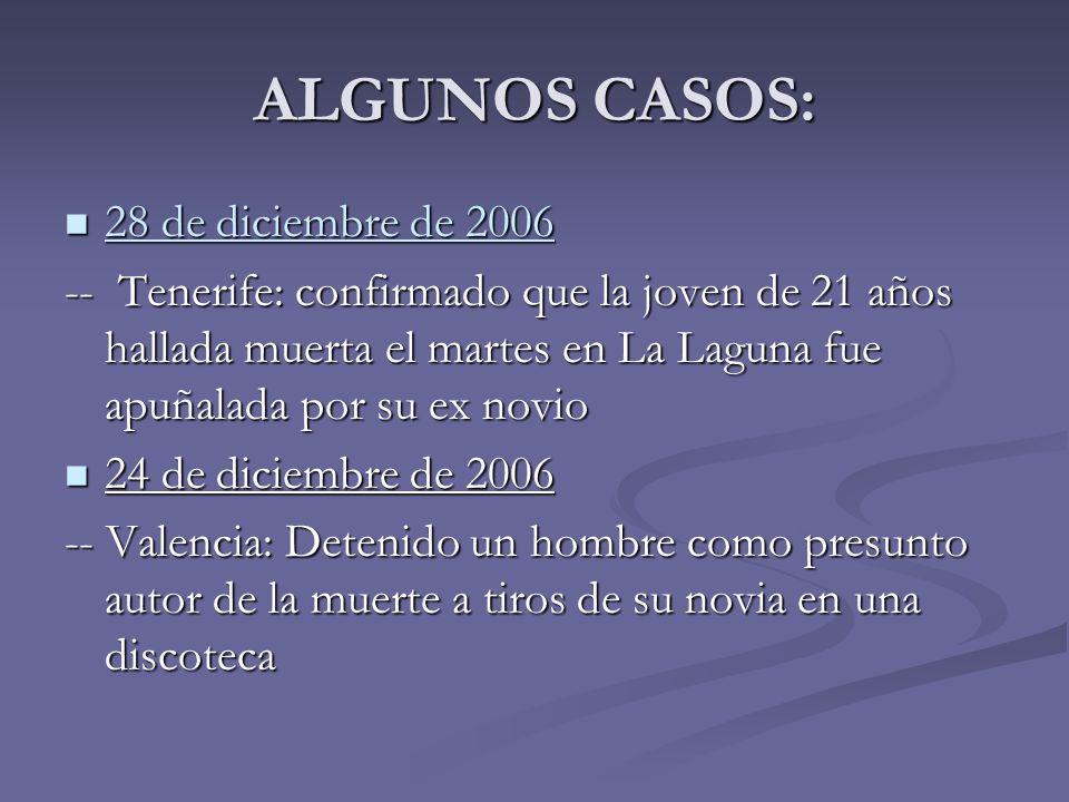 ALGUNOS CASOS: 28 de diciembre de 2006 28 de diciembre de 2006 28 de diciembre de 2006 28 de diciembre de 2006 -- Tenerife: confirmado que la joven de