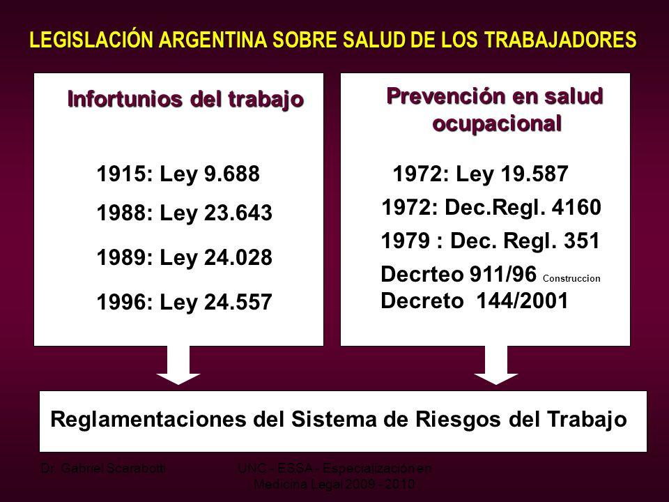 Dr. Gabriel ScarabottiUNC - ESSA - Especialización en Medicina Legal 2009 - 2010 Reglamentaciones del Sistema de Riesgos del Trabajo LEGISLACIÓN ARGEN