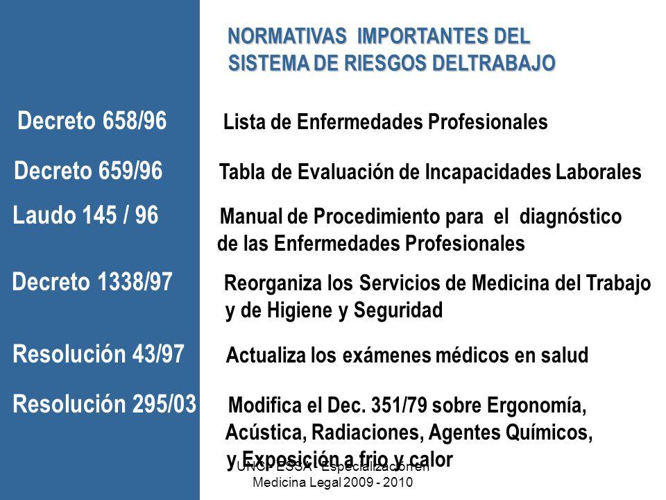 Dr. Gabriel ScarabottiUNC - ESSA - Especialización en Medicina Legal 2009 - 2010 NORMATIVAS IMPORTANTES DEL SISTEMA DE RIESGOS DELTRABAJO SISTEMA DE R
