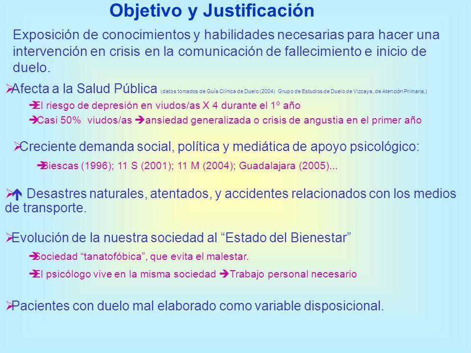 Objetivo y Justificación Exposición de conocimientos y habilidades necesarias para hacer una intervención en crisis en la comunicación de fallecimient
