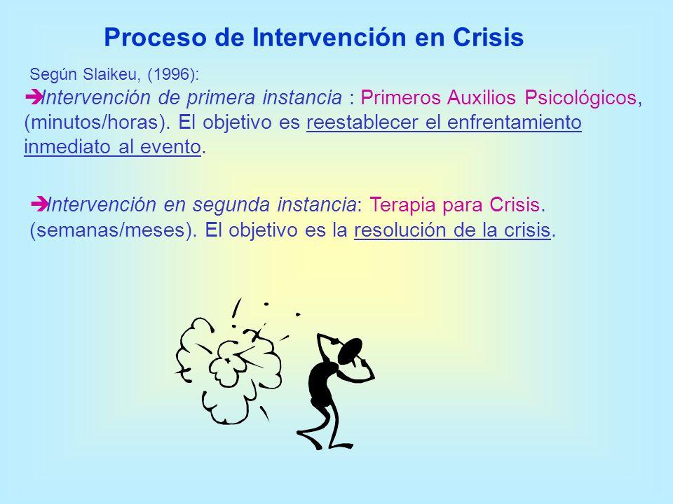 Según Slaikeu, (1996): Intervención de primera instancia : Primeros Auxilios Psicológicos, (minutos/horas). El objetivo es reestablecer el enfrentamie