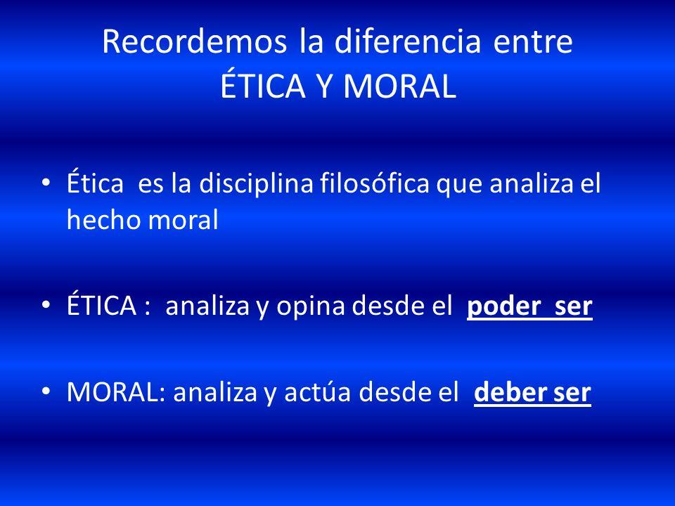 Recordemos la diferencia entre ÉTICA Y MORAL Ética es la disciplina filosófica que analiza el hecho moral ÉTICA : analiza y opina desde el poder ser M