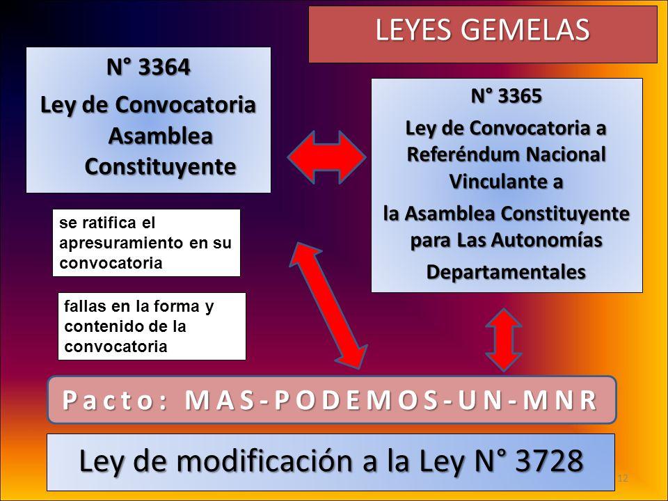 LEYES GEMELAS N° 3364 Ley de Convocatoria Asamblea Constituyente N° 3365 Ley de Convocatoria a Referéndum Nacional Vinculante a la Asamblea Constituye