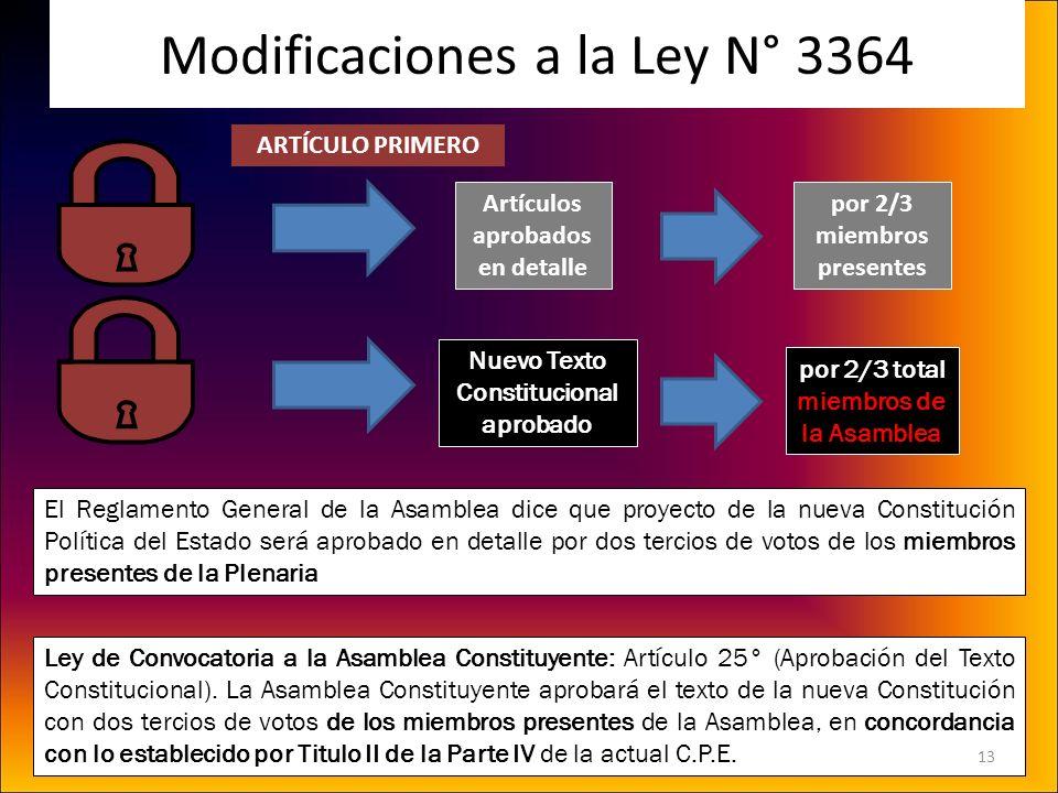 Modificaciones a la Ley N° 3364 Artículos aprobados en detalle por 2/3 miembros presentes Nuevo Texto Constitucional aprobado por 2/3 total miembros d