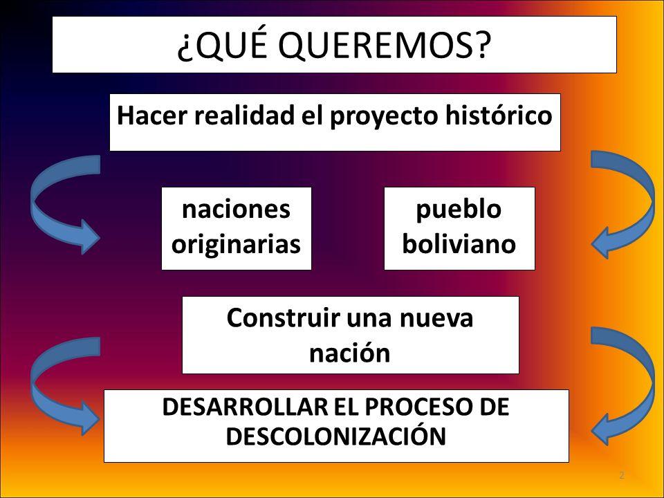 ¿QUÉ QUEREMOS? Hacer realidad el proyecto histórico Construir una nueva nación DESARROLLAR EL PROCESO DE DESCOLONIZACIÓN naciones originarias pueblo b