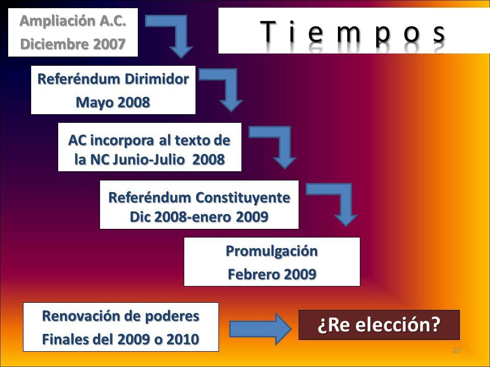 Ampliación A.C. Diciembre 2007 Referéndum Dirimidor Mayo 2008 AC incorpora al texto de la NC Junio-Julio 2008 Referéndum Constituyente Dic 2008-enero