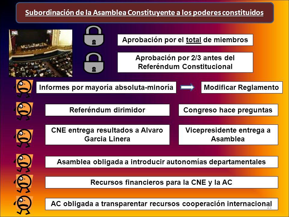 Subordinación de la Asamblea Constituyente a los poderes constituidos Aprobación por el total de miembros Informes por mayoría absoluta-minoría Referé