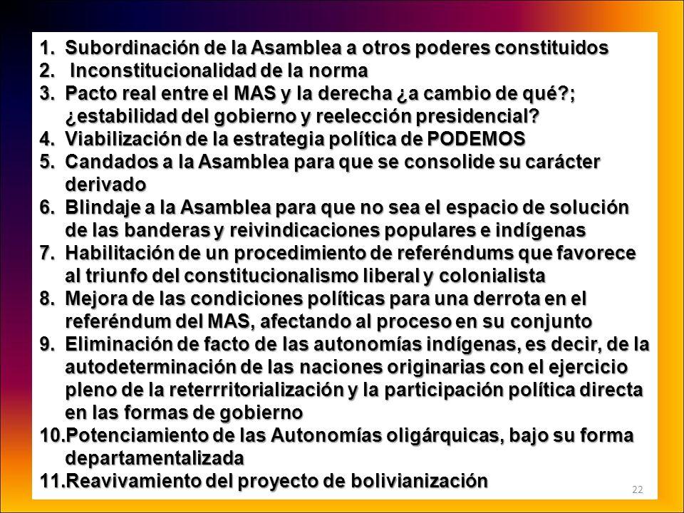 1.Subordinación de la Asamblea a otros poderes constituidos 2. Inconstitucionalidad de la norma 3.Pacto real entre el MAS y la derecha ¿a cambio de qu