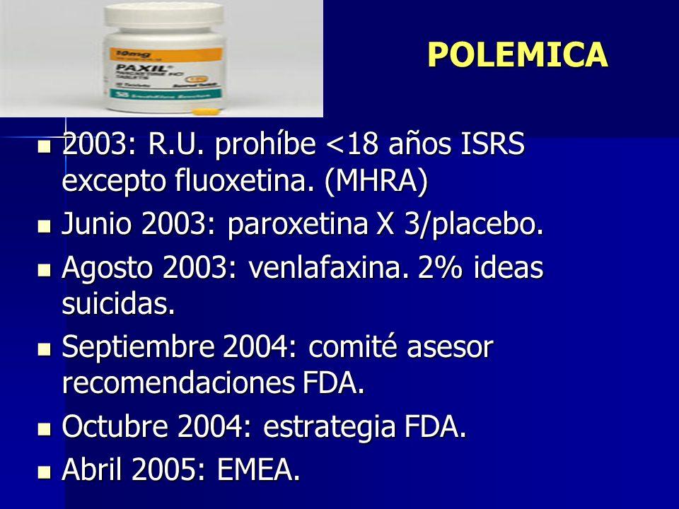 2003: R.U. prohíbe <18 años ISRS excepto fluoxetina. (MHRA) 2003: R.U. prohíbe <18 años ISRS excepto fluoxetina. (MHRA) Junio 2003: paroxetina X 3/pla