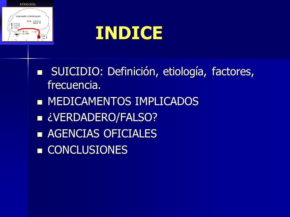 INDICE SUICIDIO: Definición, etiología, factores, frecuencia. SUICIDIO: Definición, etiología, factores, frecuencia. MEDICAMENTOS IMPLICADOS MEDICAMEN