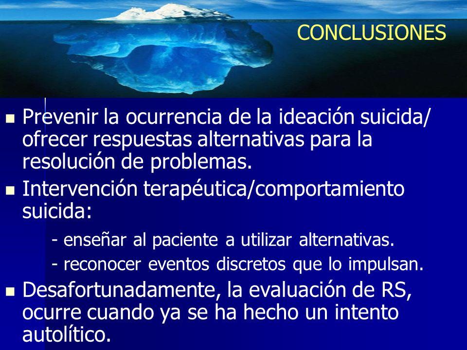 Prevenir la ocurrencia de la ideación suicida/ ofrecer respuestas alternativas para la resolución de problemas. Intervención terapéutica/comportamient