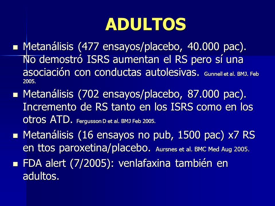 ADULTOS Metanálisis (477 ensayos/placebo, 40.000 pac). No demostró ISRS aumentan el RS pero sí una asociación con conductas autolesivas. Gunnell et al