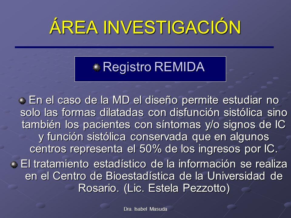 Dra. Isabel Masuda ÁREA INVESTIGACIÓN Registro REMIDA En el caso de la MD el diseño permite estudiar no solo las formas dilatadas con disfunción sistó