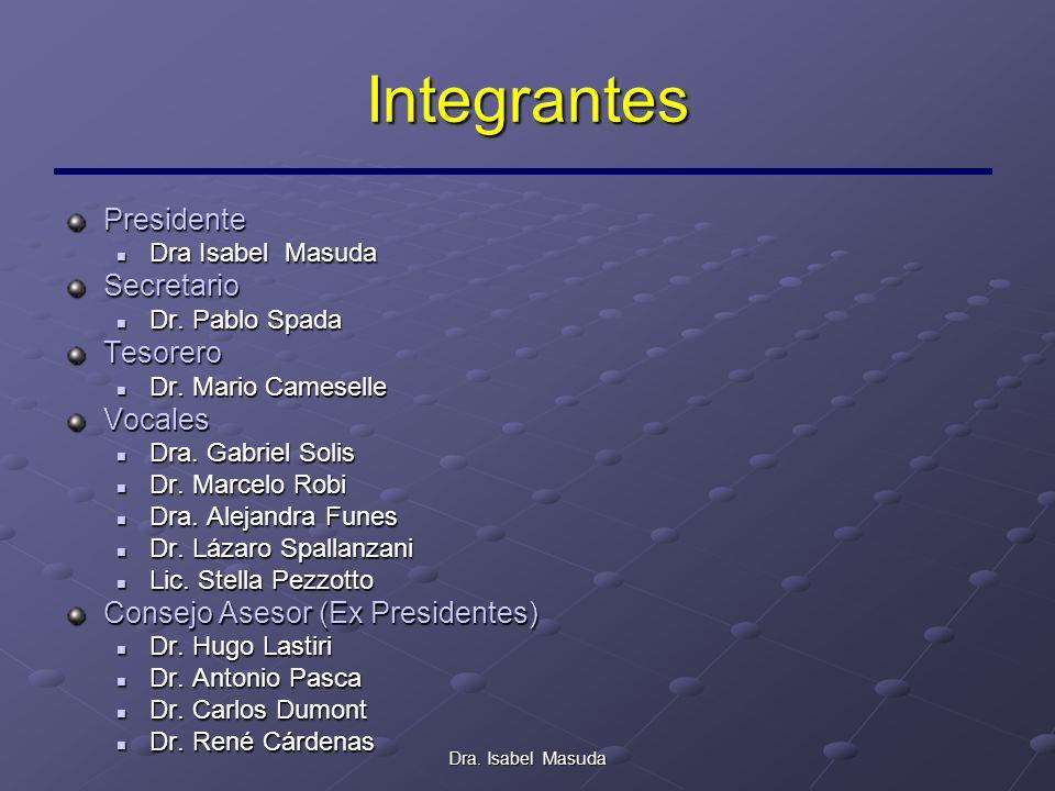 Dra. Isabel Masuda Integrantes Presidente Dra Isabel Masuda Dra Isabel MasudaSecretario Dr.
