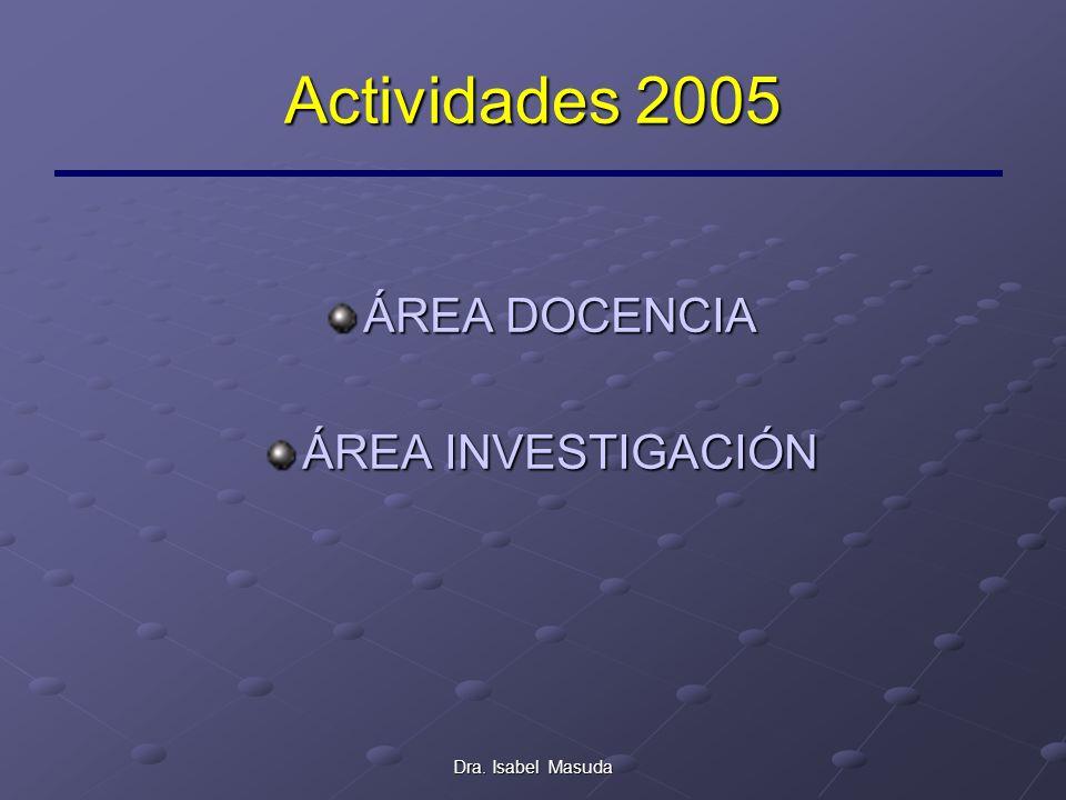 Dra. Isabel Masuda Actividades 2005 ÁREA DOCENCIA ÁREA INVESTIGACIÓN