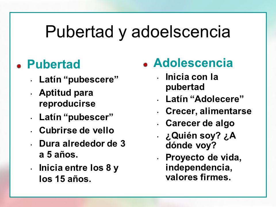 Pubertad y adoelscencia Pubertad Latín pubescere Aptitud para reproducirse Latín pubescer Cubrirse de vello Dura alrededor de 3 a 5 años. Inicia entre