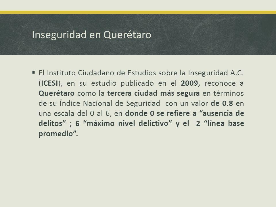 Inseguridad en Querétaro El Instituto Ciudadano de Estudios sobre la Inseguridad A.C.
