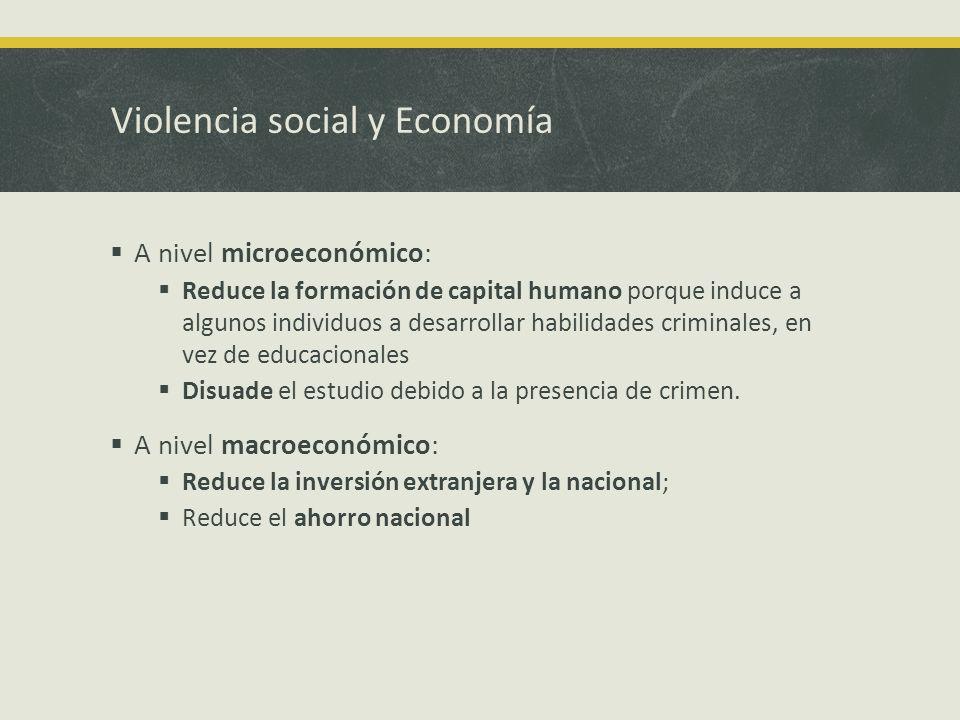 Violencia social y Economía A nivel microeconómico: Reduce la formación de capital humano porque induce a algunos individuos a desarrollar habilidades criminales, en vez de educacionales Disuade el estudio debido a la presencia de crimen.