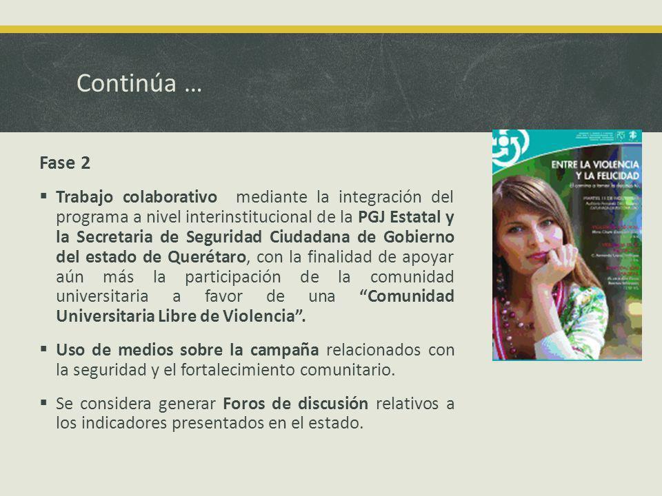 Continúa … Fase 2 Trabajo colaborativo mediante la integración del programa a nivel interinstitucional de la PGJ Estatal y la Secretaria de Seguridad Ciudadana de Gobierno del estado de Querétaro, con la finalidad de apoyar aún más la participación de la comunidad universitaria a favor de una Comunidad Universitaria Libre de Violencia.