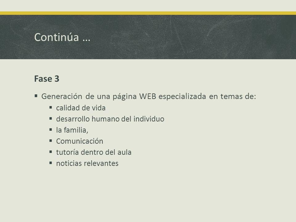 Continúa … Fase 3 Generación de una página WEB especializada en temas de: calidad de vida desarrollo humano del individuo la familia, Comunicación tutoría dentro del aula noticias relevantes