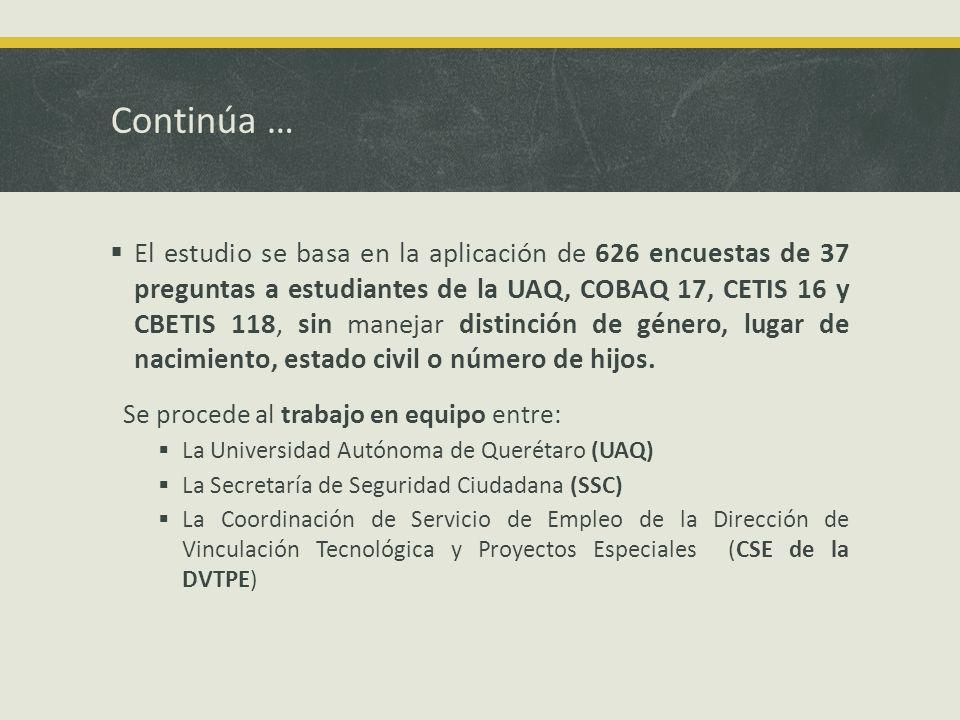Continúa … El estudio se basa en la aplicación de 626 encuestas de 37 preguntas a estudiantes de la UAQ, COBAQ 17, CETIS 16 y CBETIS 118, sin manejar distinción de género, lugar de nacimiento, estado civil o número de hijos.