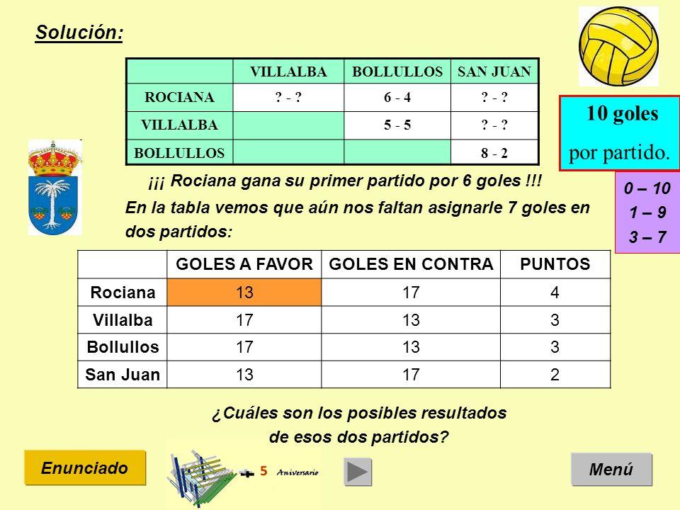 Solución: Menú Enunciado ¡¡¡ Rociana gana su primer partido por 6 goles !!.