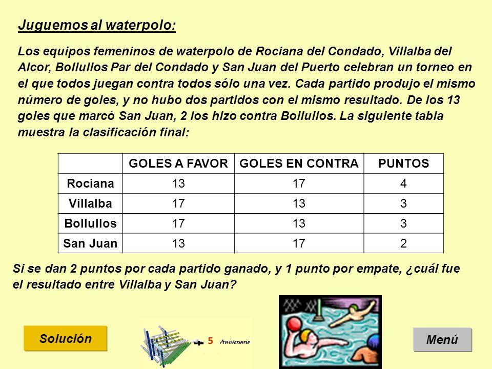 Juguemos al waterpolo: Solución Menú GOLES A FAVORGOLES EN CONTRAPUNTOS Rociana13174 Villalba17133 Bollullos17133 San Juan13172 Los equipos femeninos