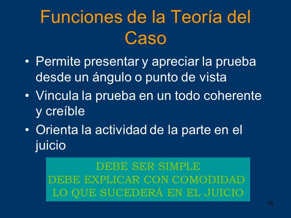 15 Funciones de la Teoría del Caso Permite presentar y apreciar la prueba desde un ángulo o punto de vista Vincula la prueba en un todo coherente y cr