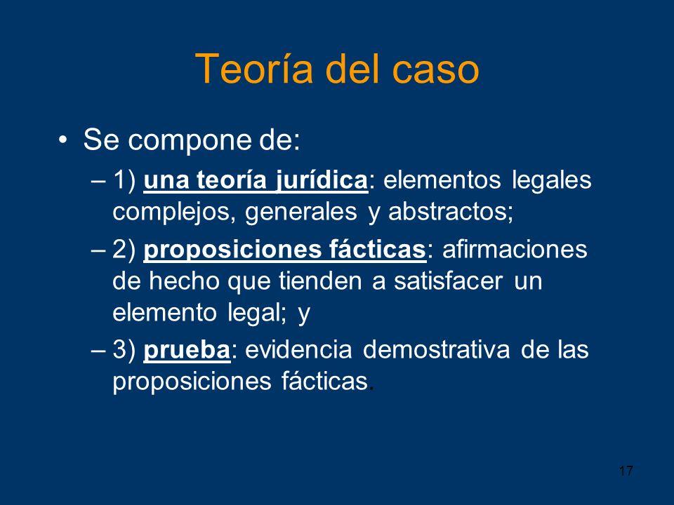 17 Teoría del caso Se compone de: –1) una teoría jurídica: elementos legales complejos, generales y abstractos; –2) proposiciones fácticas: afirmacion