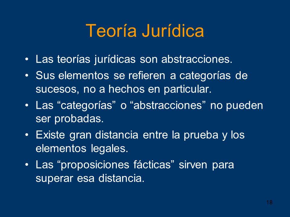 18 Teoría Jurídica Las teorías jurídicas son abstracciones. Sus elementos se refieren a categorías de sucesos, no a hechos en particular. Las categorí