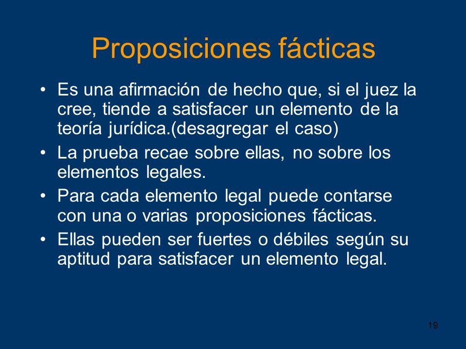 19 Proposiciones fácticas Es una afirmación de hecho que, si el juez la cree, tiende a satisfacer un elemento de la teoría jurídica.(desagregar el cas