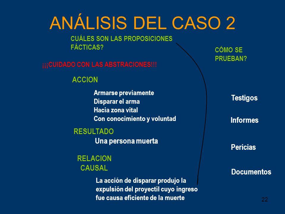 22 ANÁLISIS DEL CASO 2 CUÁLES SON LAS PROPOSICIONES FÁCTICAS? ¡¡¡CUIDADO CON LAS ABSTRACIONES!!! La acción de disparar produjo la expulsión del proyec
