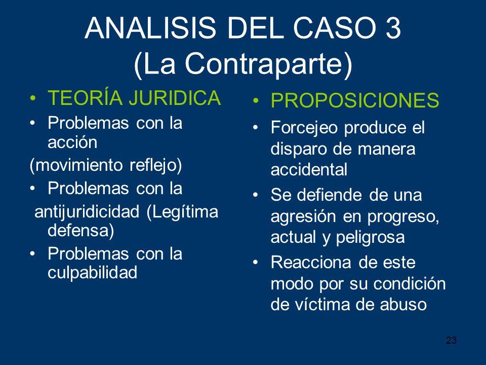 23 ANALISIS DEL CASO 3 (La Contraparte) TEORÍA JURIDICA Problemas con la acción (movimiento reflejo) Problemas con la antijuridicidad (Legítima defens