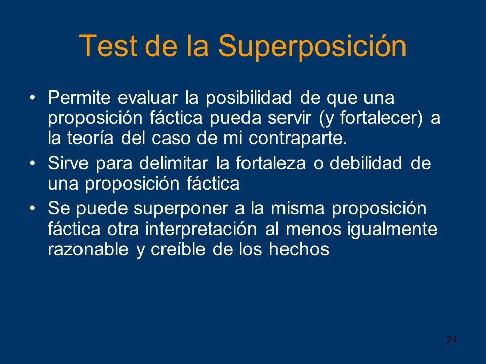 24 Test de la Superposición Permite evaluar la posibilidad de que una proposición fáctica pueda servir (y fortalecer) a la teoría del caso de mi contr
