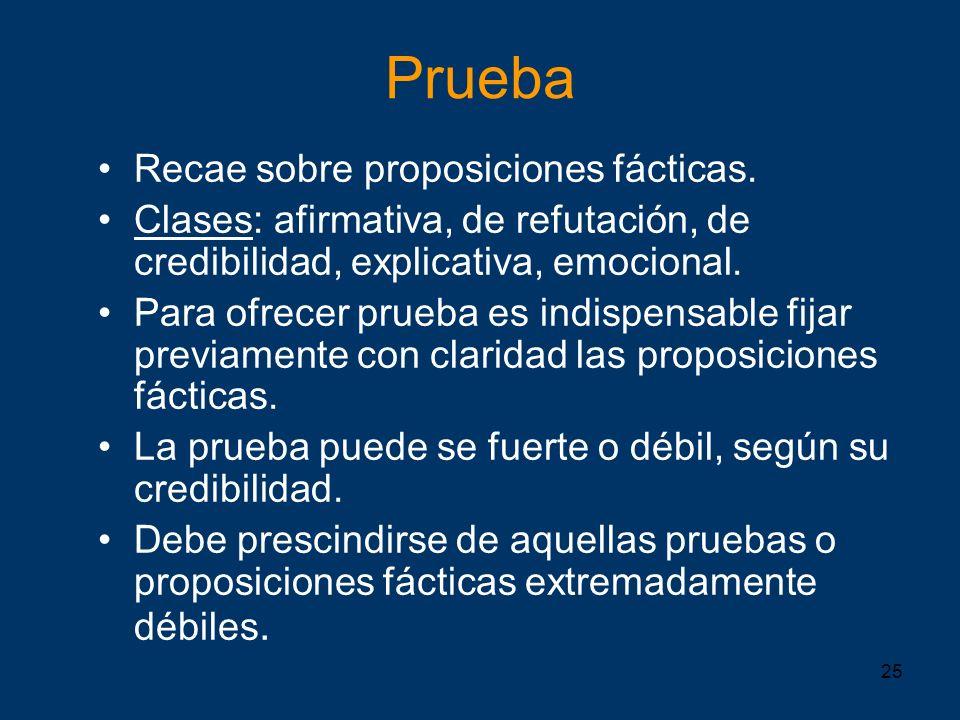 25 Prueba Recae sobre proposiciones fácticas. Clases: afirmativa, de refutación, de credibilidad, explicativa, emocional. Para ofrecer prueba es indis
